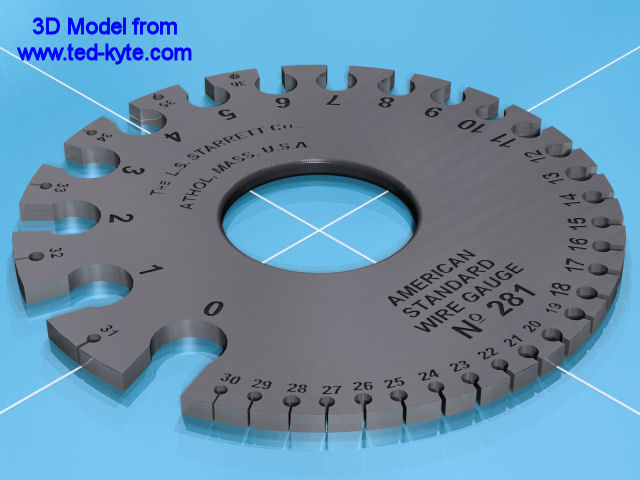 Ted kyte models in alphabetic order american standard wire gauge smg greentooth Choice Image